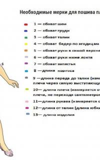 Как правильно снять мерки для заказа платья